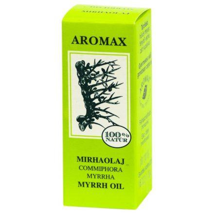 AROMAX MIRHAOLAJ 2 ml